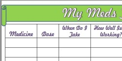 An Easy Way to keep Track of Your Medications